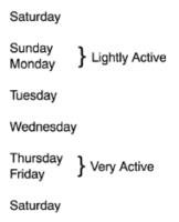 layout da semana